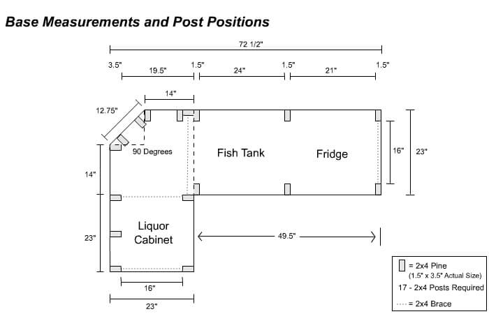 Bar layout - Base measurements and post positions