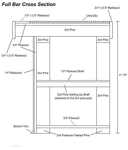 Wet Bar Diagram Wiring Third Level Home Specifications Free Diy Plans 8