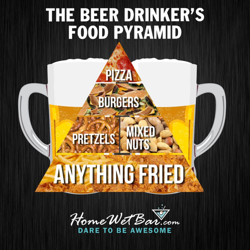 Funny Beer Food Pyramid