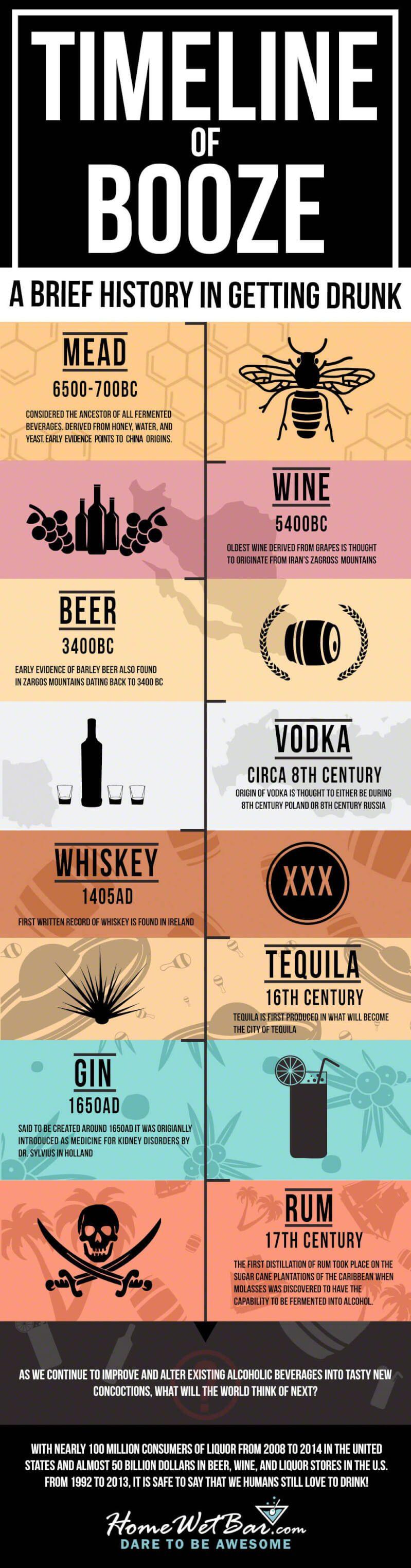 alcohol history documentary