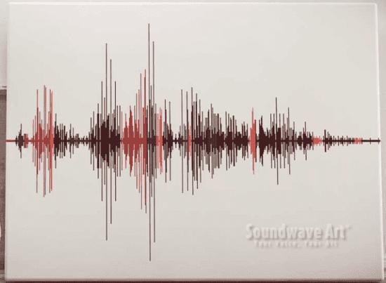 Custom Soundwave Canvas