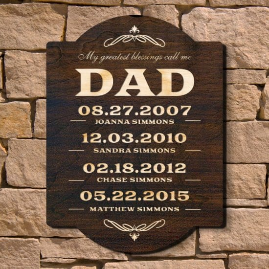 Gift for Dads Who Have Everything is a Personalized Dad's Blessings Sign