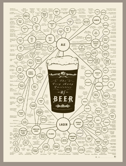 Craft Beer Map Gift