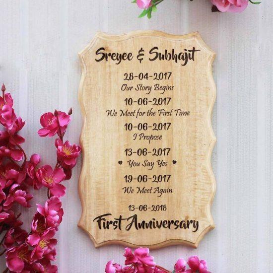 Love Story Timeline Sign