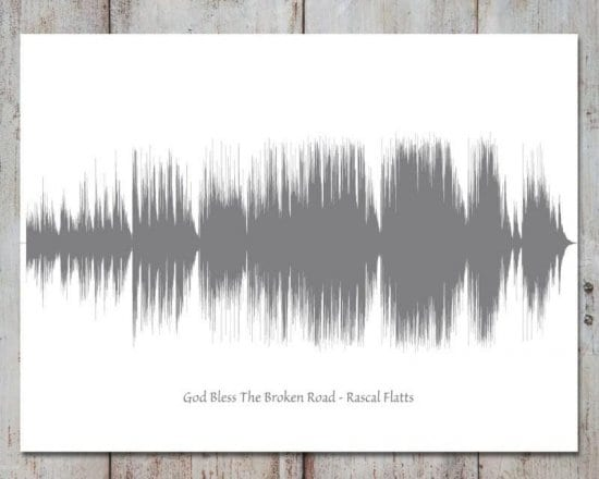 Sound Wave Song Sign
