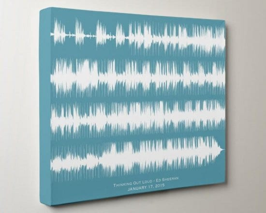 Soundwave Canvas Display