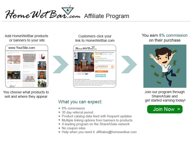 Top paying affiliate program for Home affiliate programs
