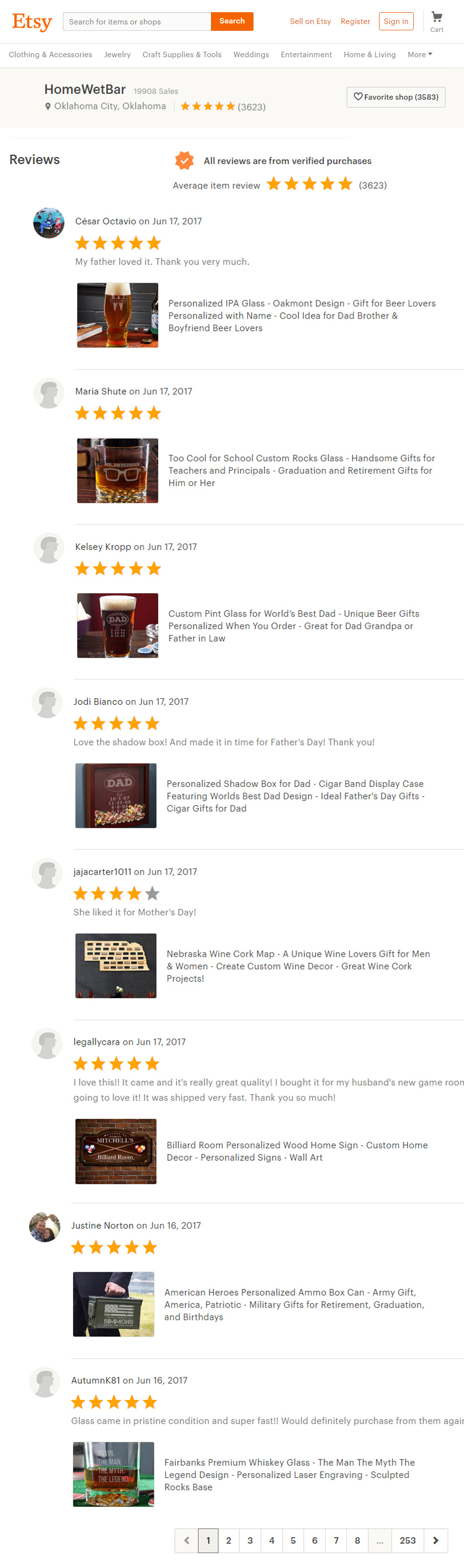 homewetbar reviews rated by real customers on Etsy